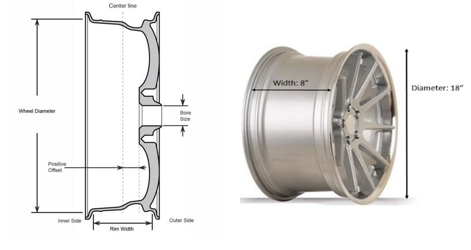 Alloy Wheels dimensions