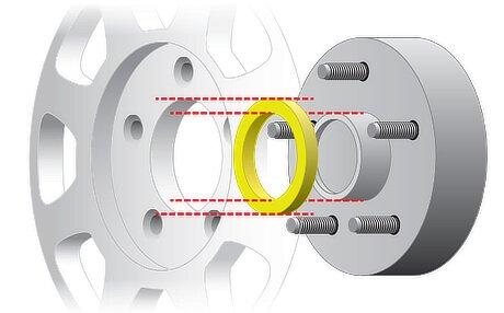 Hub-Centric Ring Size